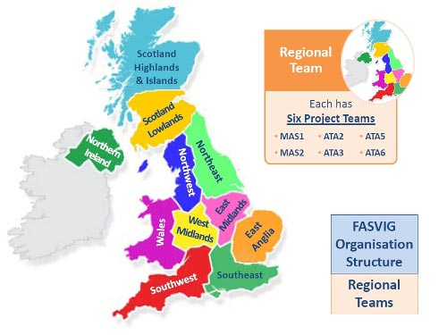 FASVIG Regional Teams and their Projects